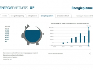energieplanner