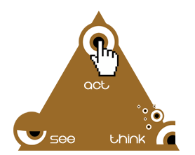 see-think-act